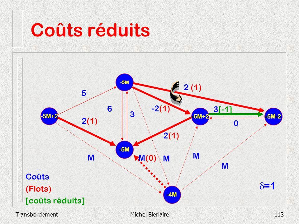 Coûts réduits d=1 2 (1) 5 6 -2(1) 3[-1] 3 2(1) 2(1) M M M(0) M M Coûts